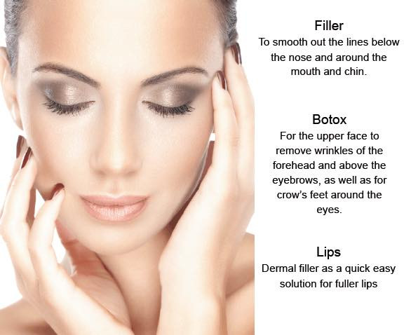 Skin Dynamics Cranbrook Botox and Juvederm Filler Clinic
