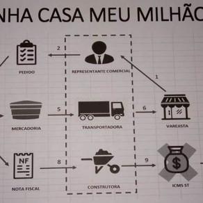 A IMPORTÂNCIA DO REPRESENTANTE LEGALIZADO