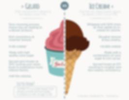 gelato vs ice cream chart