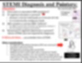 Mastering STEMI ECG: Pointers