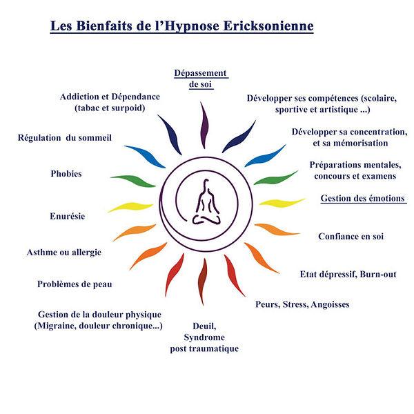 Les bienfaits de l'Hypnose Ericksonienne