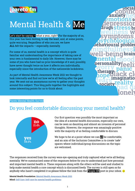 Mental Health & Me
