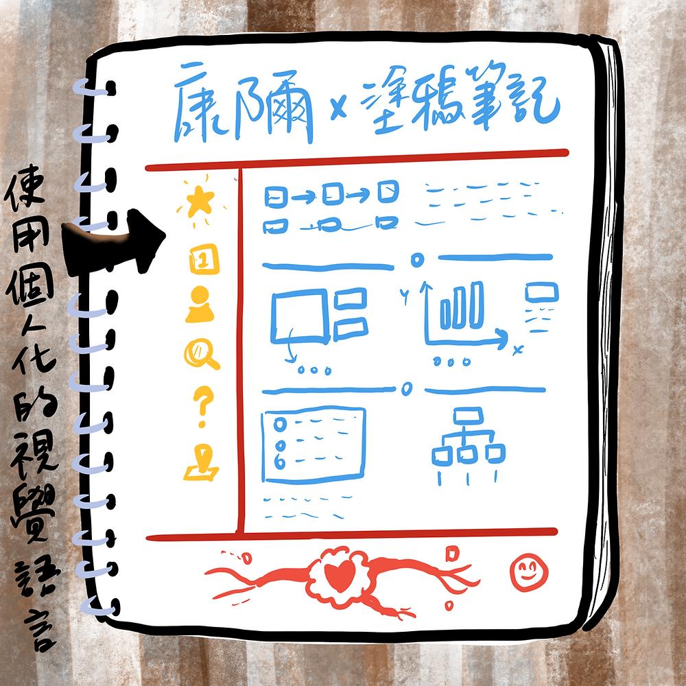 善用個人化的視覺語言、資訊塗鴉與心智圖,將文字化繁為簡。