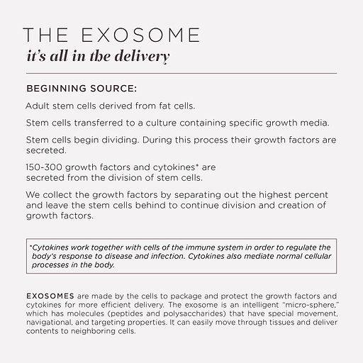 Exosomes_Osmosis.jpg