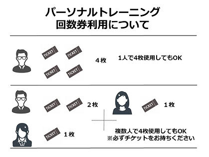 回数券パーソナルトレーニング.jpg