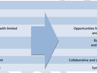 Curriculum Redesign in Alberta