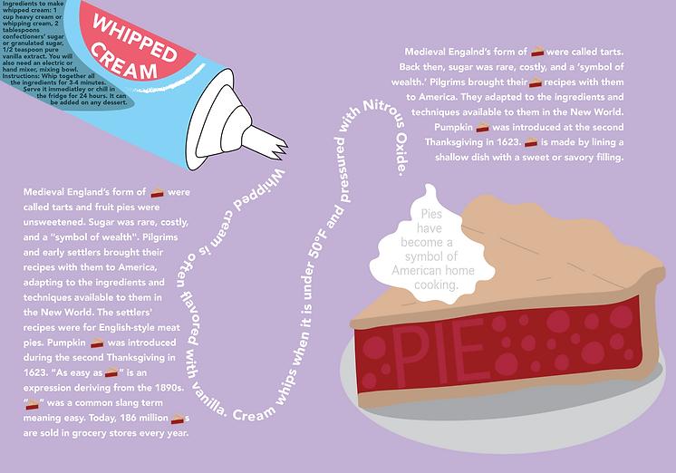 final pie.png