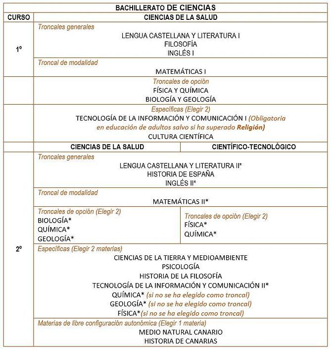 BDI_Ciencias.JPG