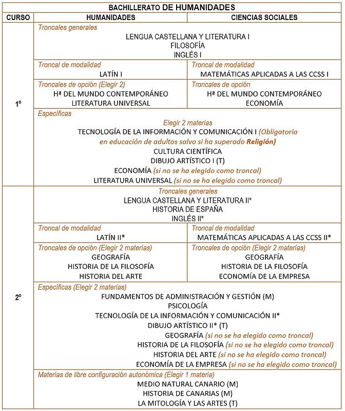 BDT_Humanidades.JPG