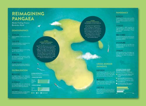 Reimagining Pangaea