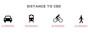 Distance to CBD