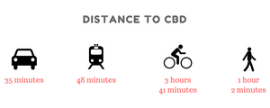 Distance To CBD