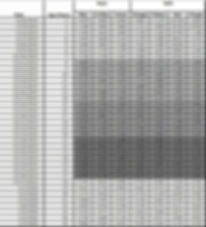 Growth Data 5 weeks.JPG