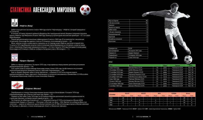 A-Mirzoyan4.jpg