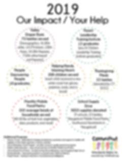 2019 Impact Report.jpg