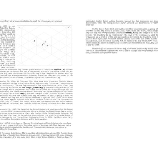 Complete title of Chronology of a isosceles triangle...