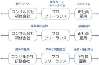 特徴チャート.jpg