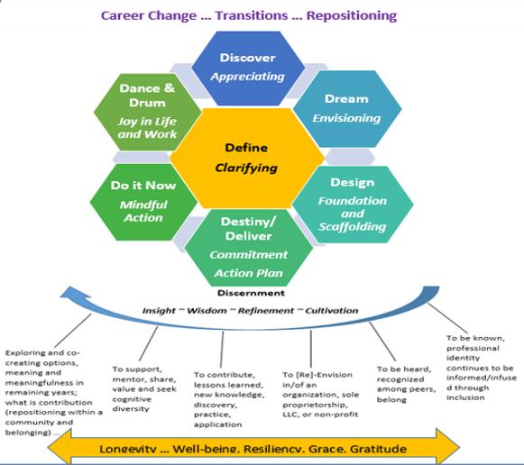AI_Career-Figure_1.png
