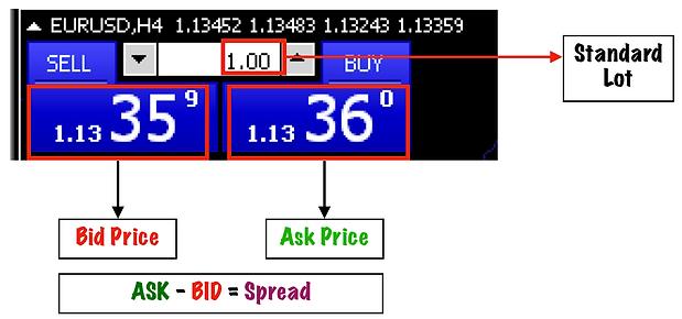 Bid,Ask-Spread