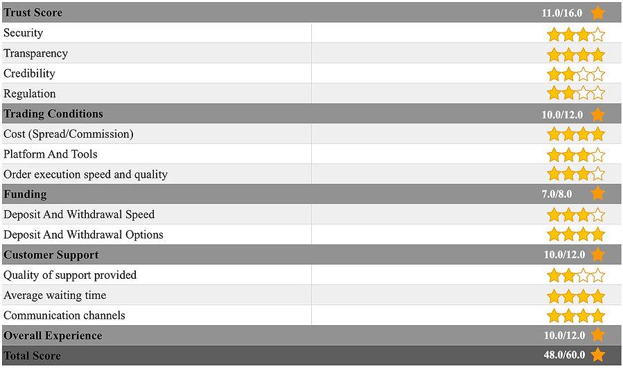 FXCC Rating.jpg