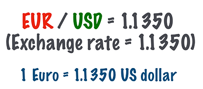 Currency Trading Meaning
