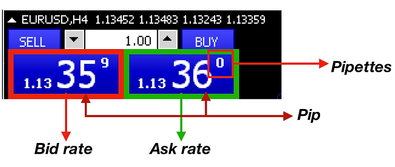 Currency Pairs.png