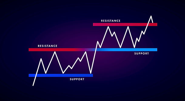 Support And Ressitance .jpeg