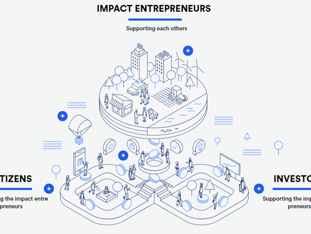impak Finance - An Impact Investing Ecosystem
