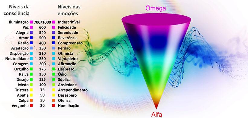 escala-da-consciencia-cone4-1.jpg