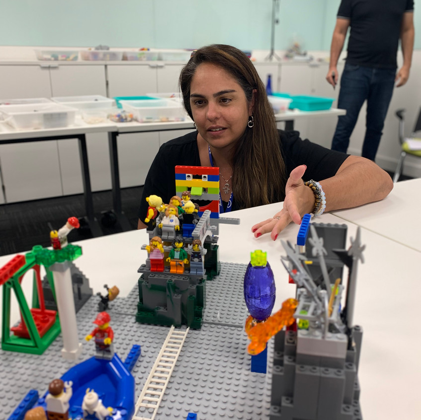 LEGO Serious Play by Play in Company