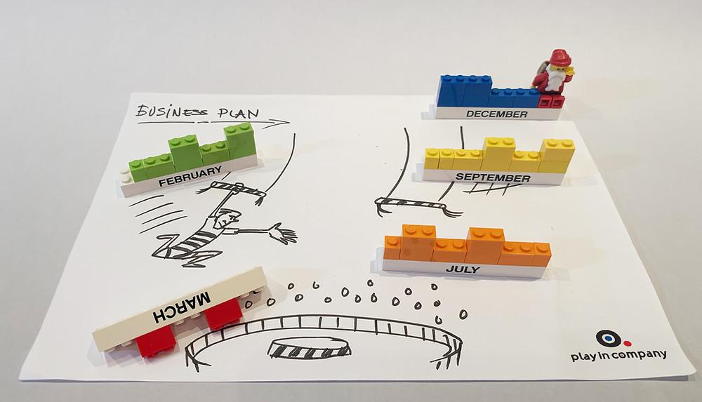 Planejamento Estratégico Play in Company