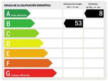 Hegoplac recibe la calificación energética A