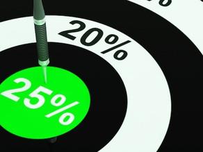The 25 Percent Rule