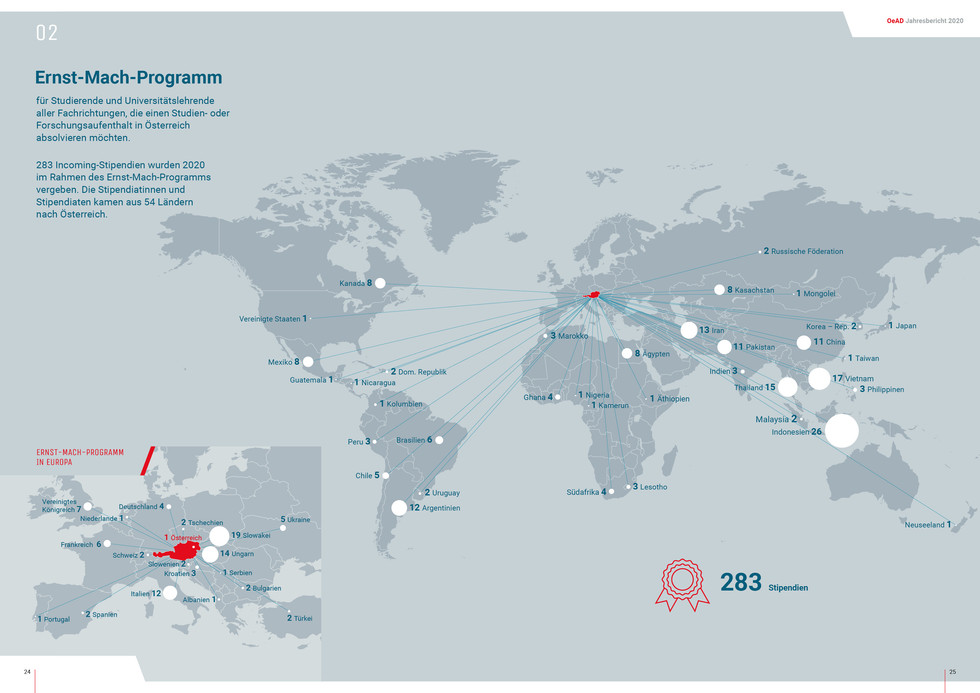 OeAD_Jahresbericht202014.jpg