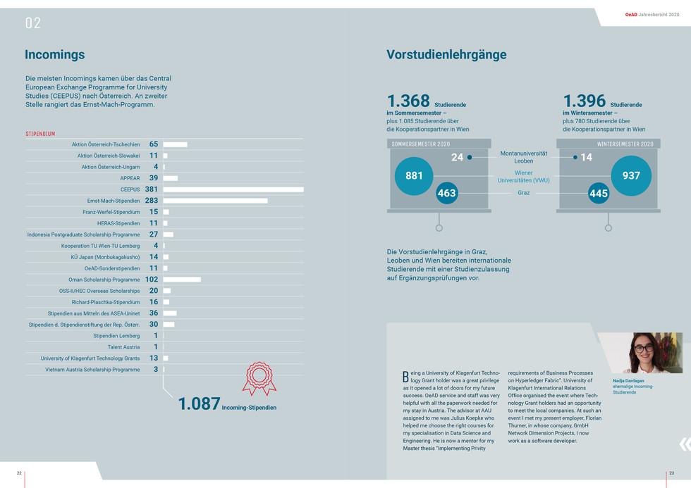OeAD_Jahresbericht202013.jpg