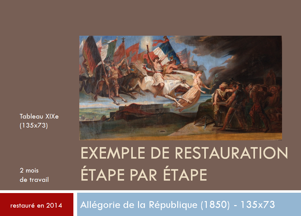 Ex de restauration de tableau XIX