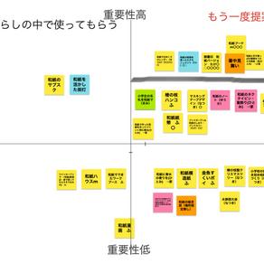 和紙を使った観光まちづくり-実現可能性検討-