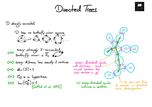 A Note on Directed Treewidth