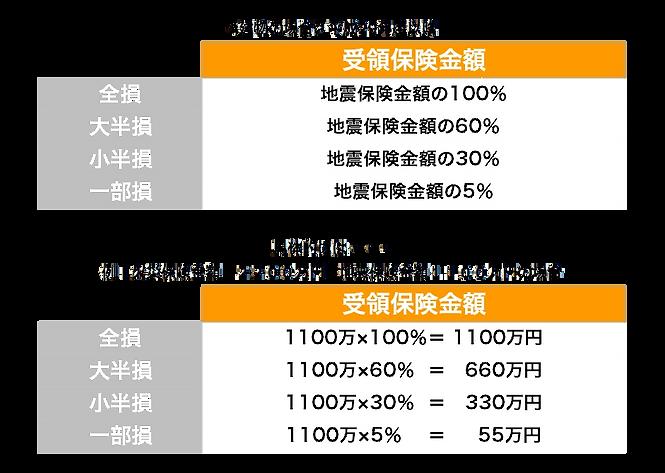 %E5%9C%B0%E9%9C%87%E4%BF%9D%E9%99%BA_edi