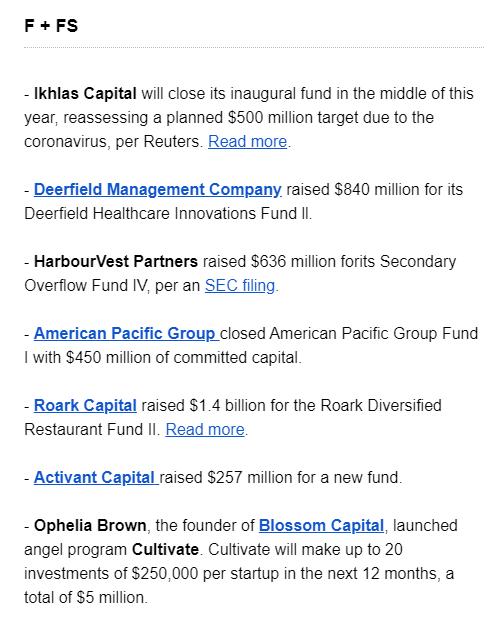 Term Sheet Funds