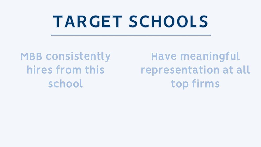 PF MBB Target Schools