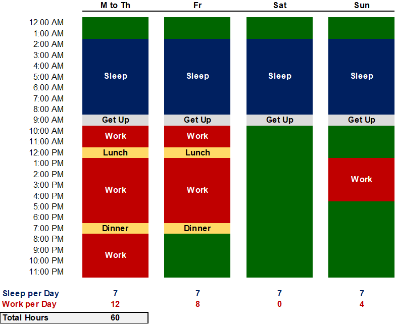Investment Banking Schedule