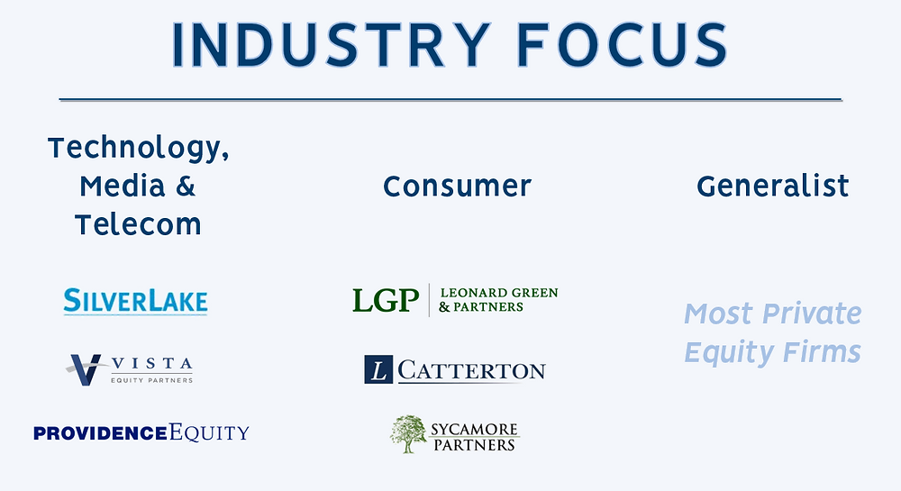 Private Equity Firms by Industry