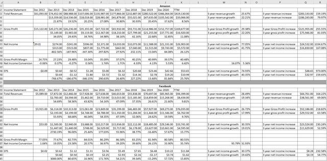Seeking Alpha Bad Financial Summary
