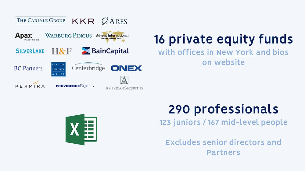 Private Equity Placement Criteria