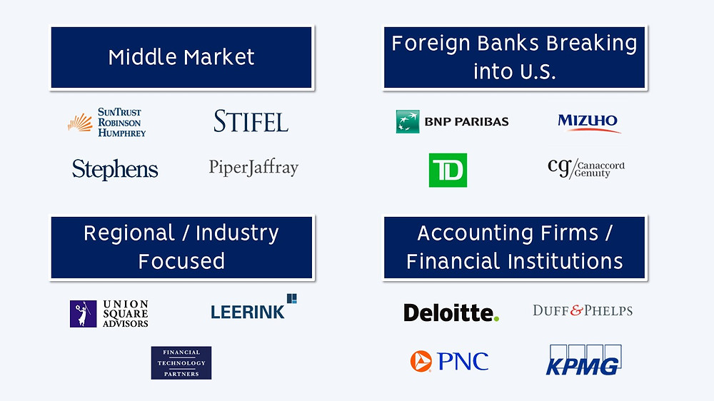 Non Target Investment Banking Firms