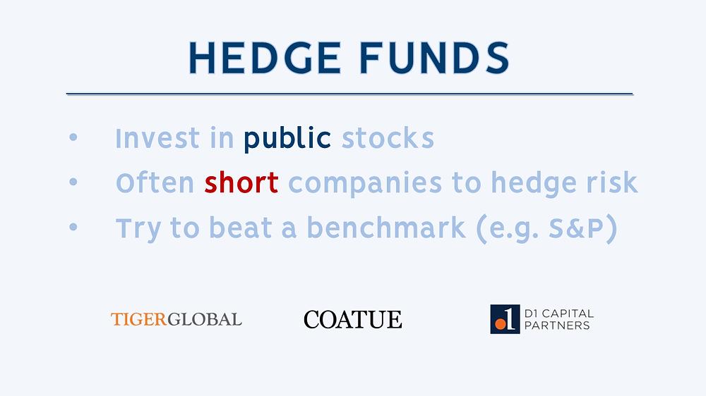 Hedge Fund Career