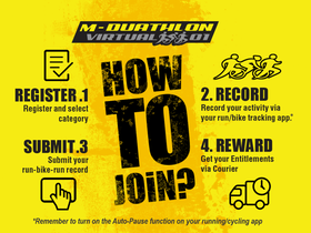 M-Duathlon howtojoin2.png