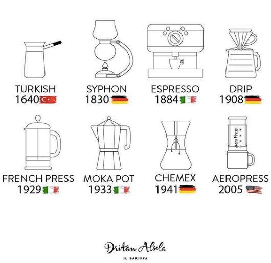 Kaffeegeschichte.jpg