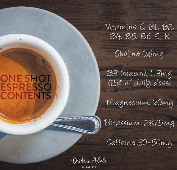 Kaffee_Anallyse.jpg